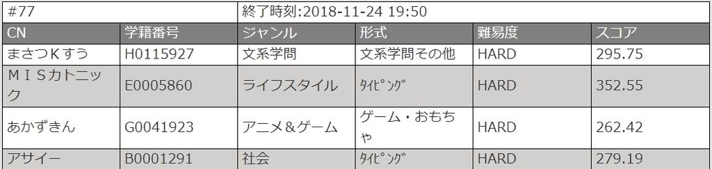 f:id:masatsuKsu:20181127004612j:plain