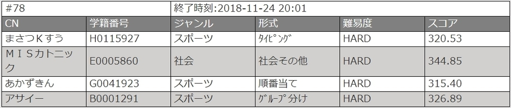 f:id:masatsuKsu:20181127005830j:plain