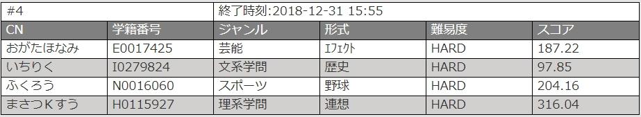 f:id:masatsuKsu:20181231221203j:plain