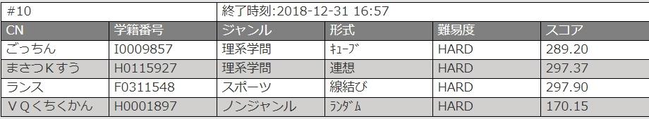 f:id:masatsuKsu:20181231221822j:plain