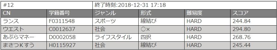 f:id:masatsuKsu:20181231224708j:plain