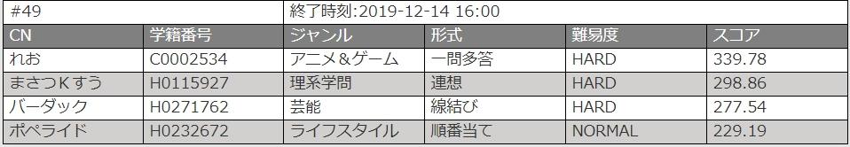 f:id:masatsuKsu:20191215161510j:plain