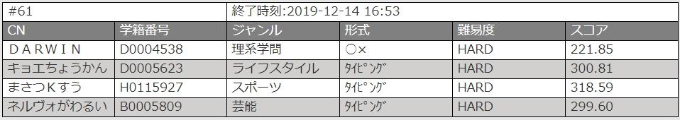 f:id:masatsuKsu:20191215162832j:plain