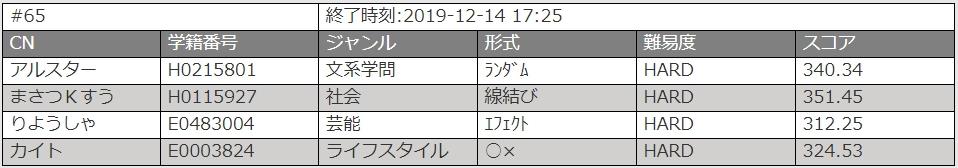 f:id:masatsuKsu:20191215165208j:plain