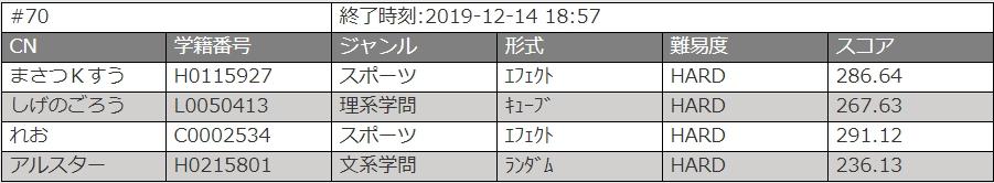 f:id:masatsuKsu:20191215173245j:plain