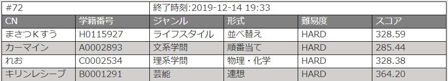 f:id:masatsuKsu:20191215174607j:plain