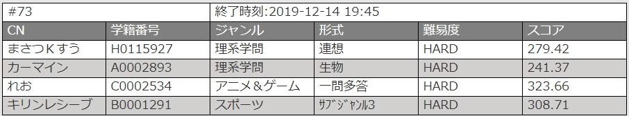 f:id:masatsuKsu:20191215175001j:plain