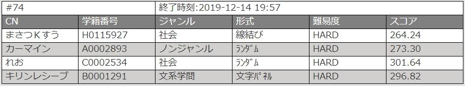 f:id:masatsuKsu:20191215180741j:plain