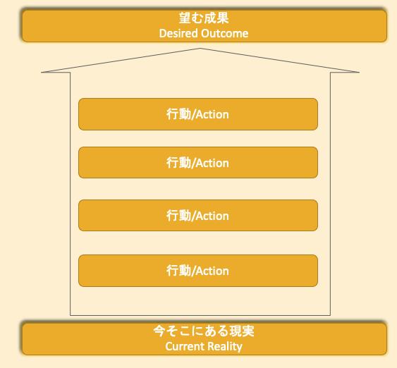 f:id:masatsugumatsus:20190411224939p:plain