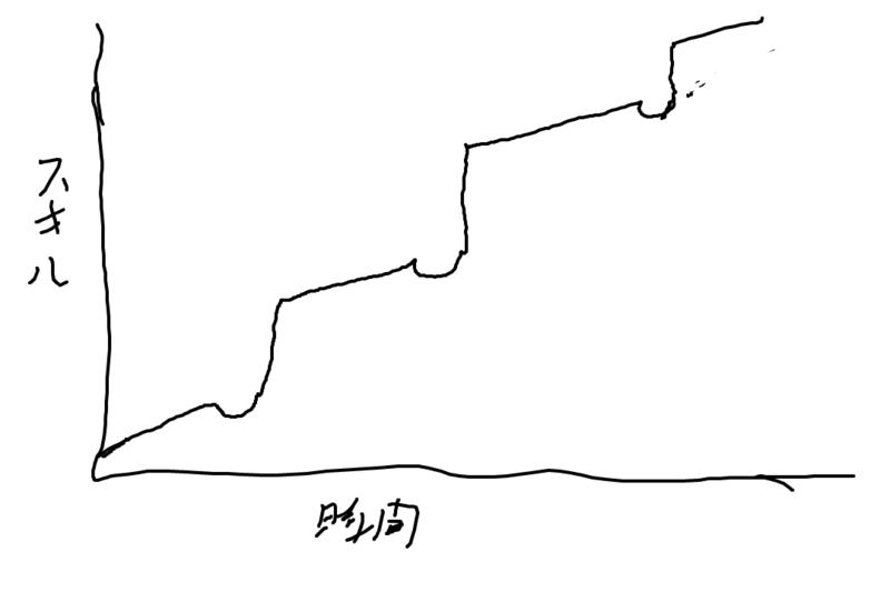 f:id:masatsugumatsus:20210228215008p:plain