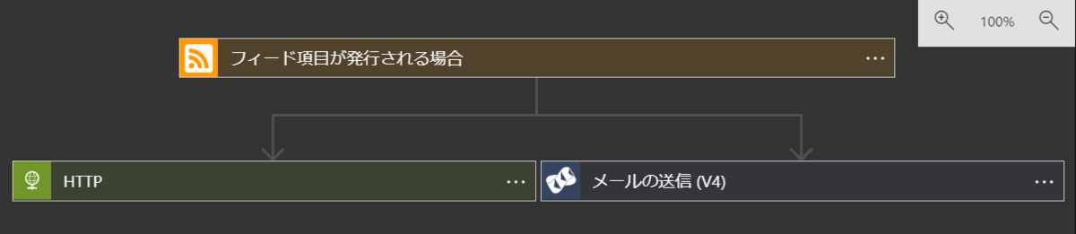 f:id:masatsuna:20200413010938p:plain