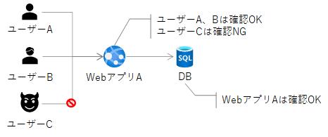 f:id:masatsuna:20200707010654p:plain