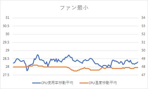 f:id:masatsuna:20200820005210p:plain