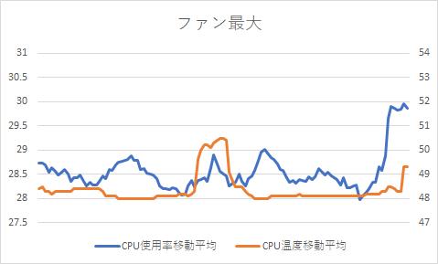 f:id:masatsuna:20200820005220p:plain