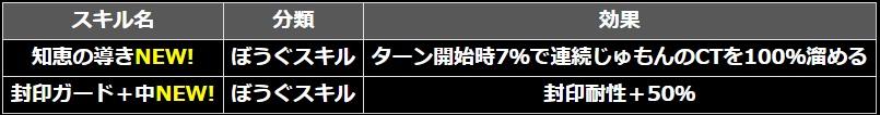 f:id:masatygames:20181102142816j:plain