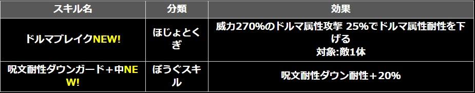 f:id:masatygames:20181102144002j:plain