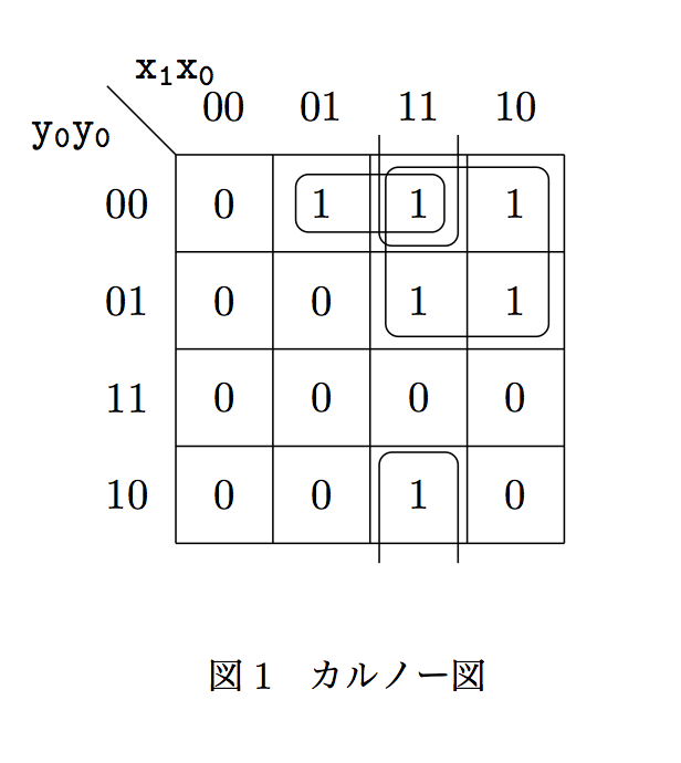 f:id:masawada:20140713230430p:plain