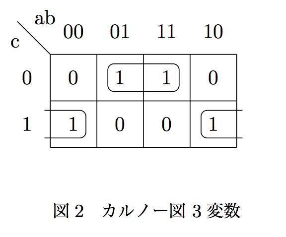 f:id:masawada:20140730234246p:plain