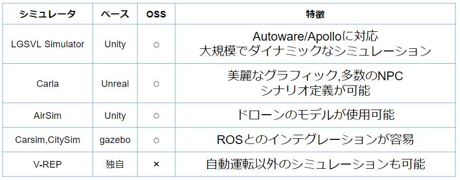 f:id:masaya-kataoka:20190207152000p:plain