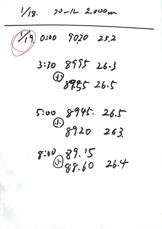 f:id:masaya50:20180121040446j:image:w400
