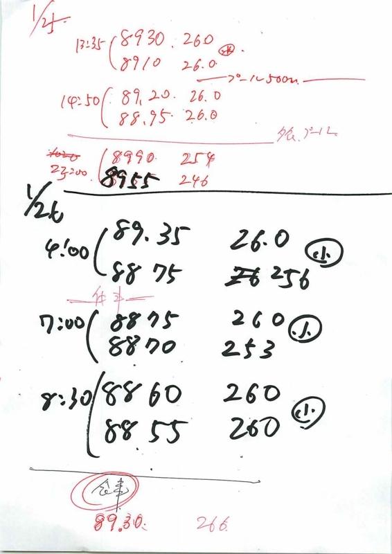 f:id:masaya50:20180126101829j:image:w440:left