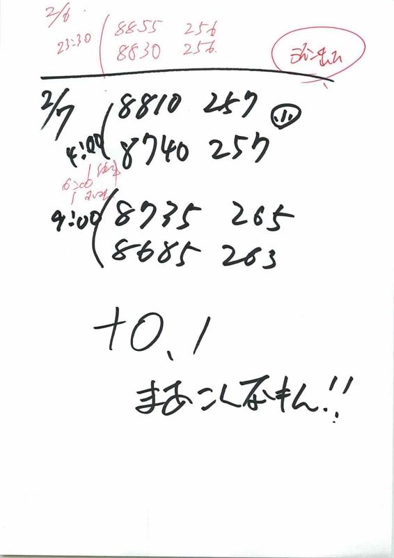 f:id:masaya50:20180207100329j:image:w450