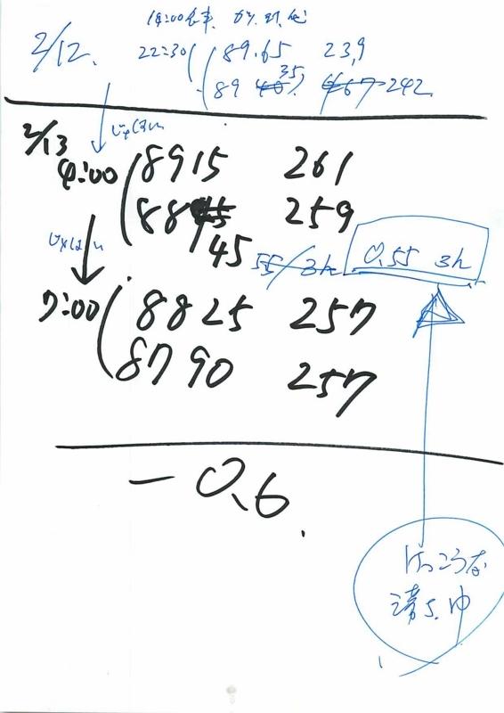 f:id:masaya50:20180212090412j:image:w450