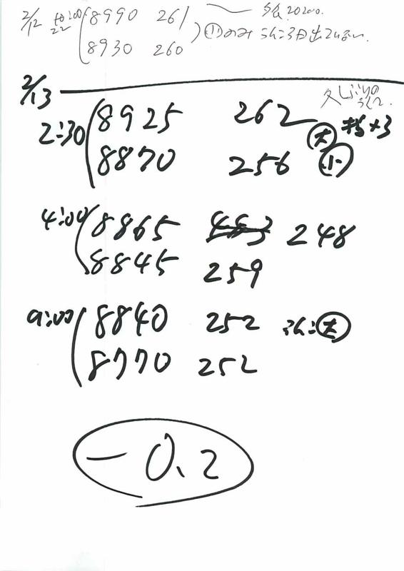f:id:masaya50:20180213094807j:image:w450:left