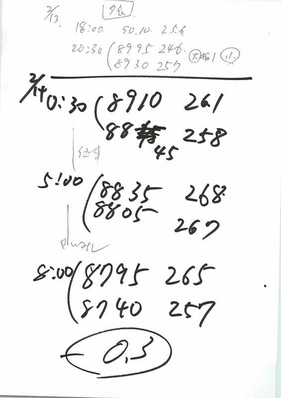 f:id:masaya50:20180214131254j:image:w450:left