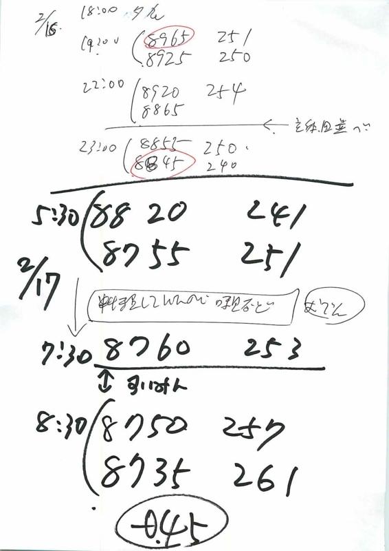 f:id:masaya50:20180217115631j:image:w450:left