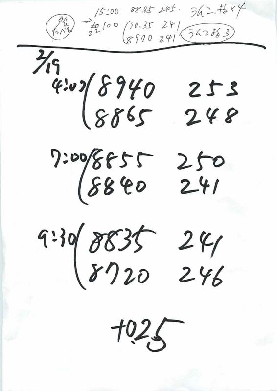 f:id:masaya50:20180219152053j:image:w450:left