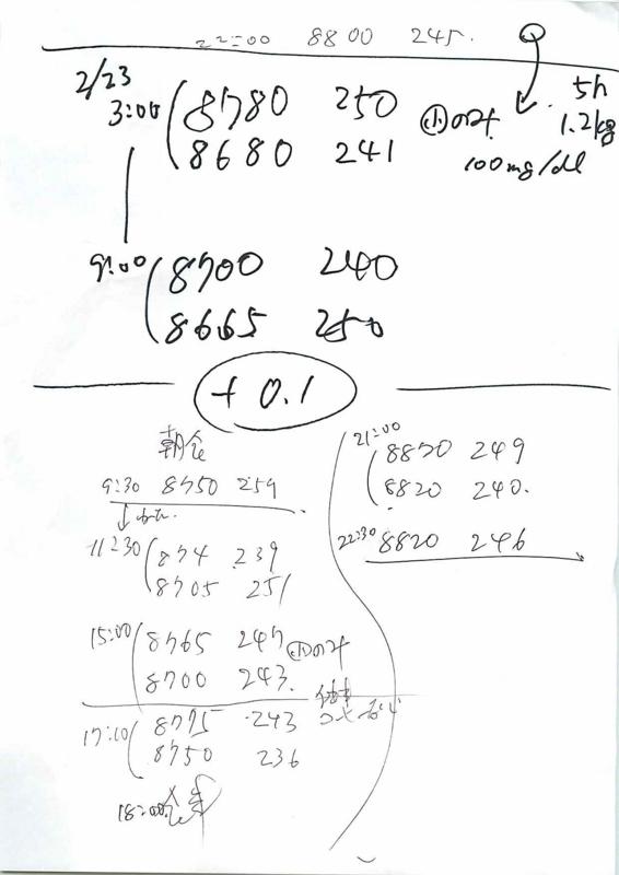 f:id:masaya50:20180224160843j:image:w450