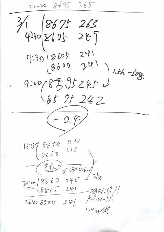 f:id:masaya50:20180302190622j:image:w450:left