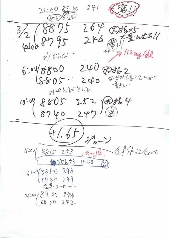 f:id:masaya50:20180303135325j:image:w450:left