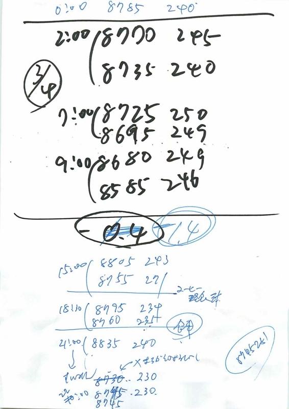 f:id:masaya50:20180305162538j:image:w640:left