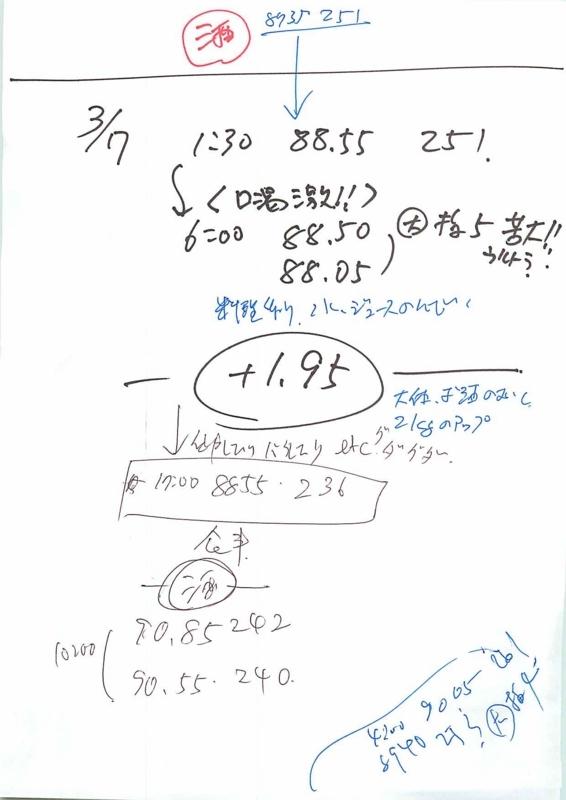 f:id:masaya50:20180308070407j:image:w450:left