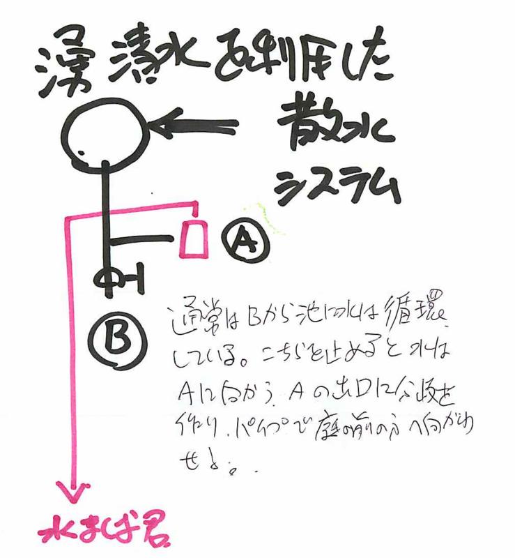 f:id:masaya50:20180731074150p:image:w640:left
