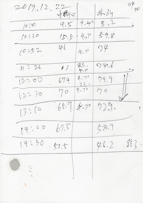 f:id:masaya50:20191222205859j:plain:w1000