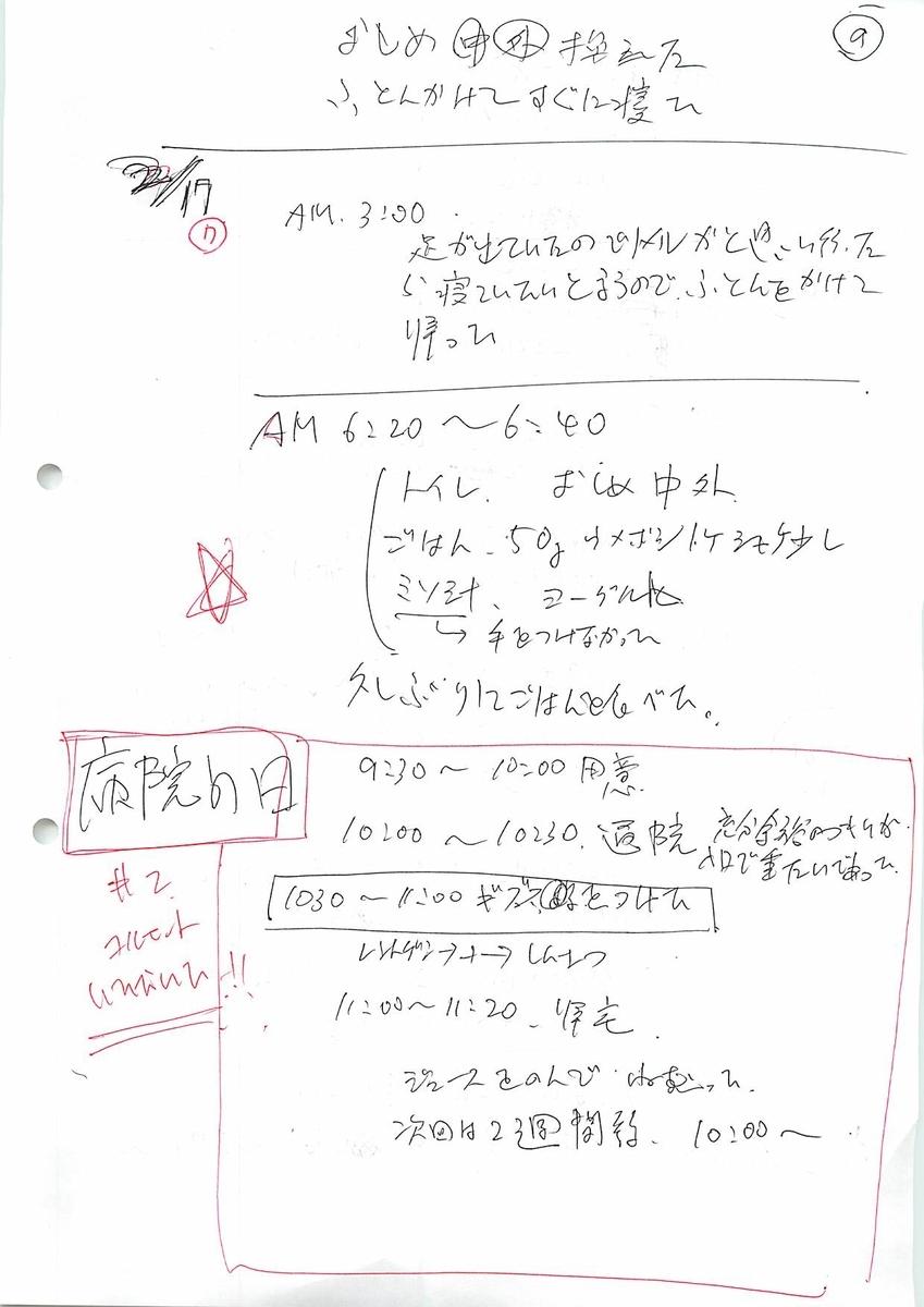 f:id:masaya50:20200219041425j:plain
