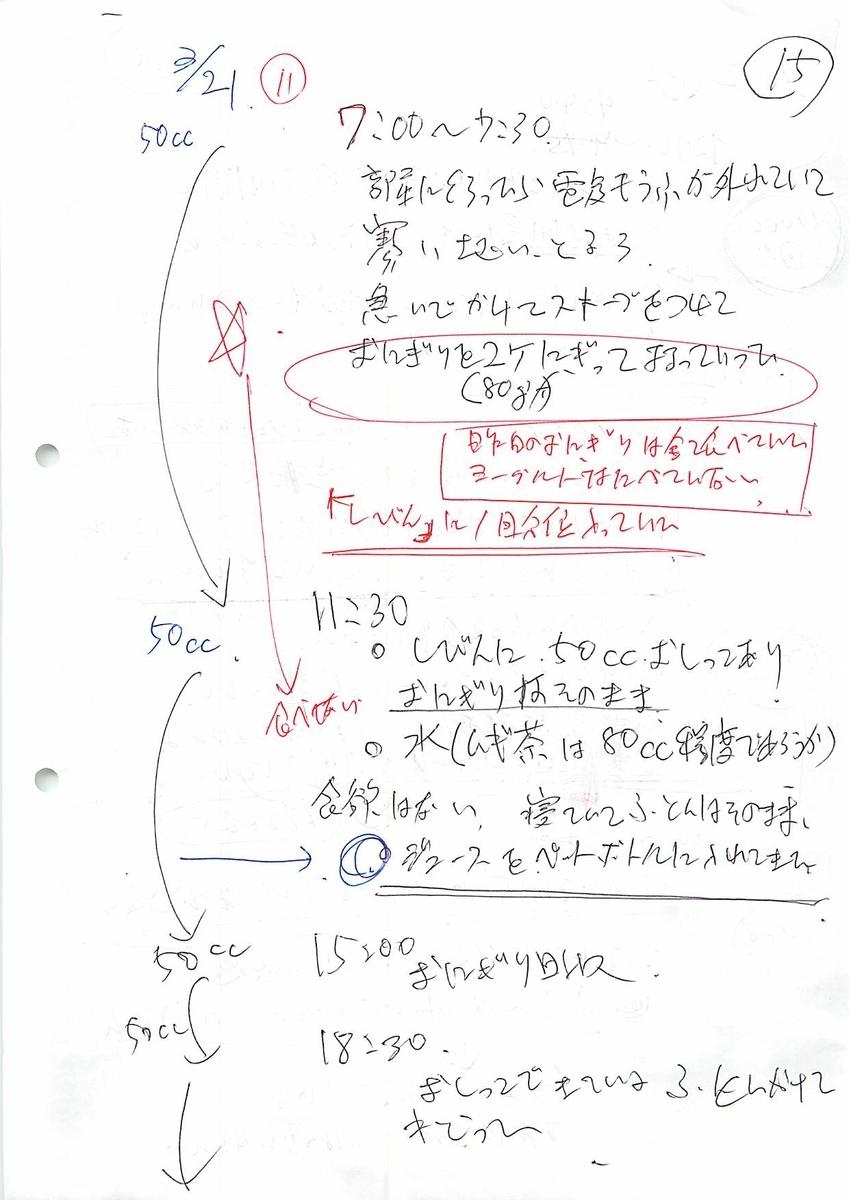 f:id:masaya50:20200227181235j:plain:w350