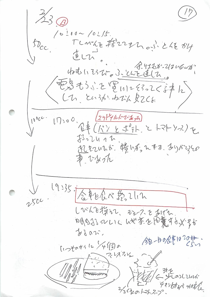 f:id:masaya50:20200227181248j:plain:w350