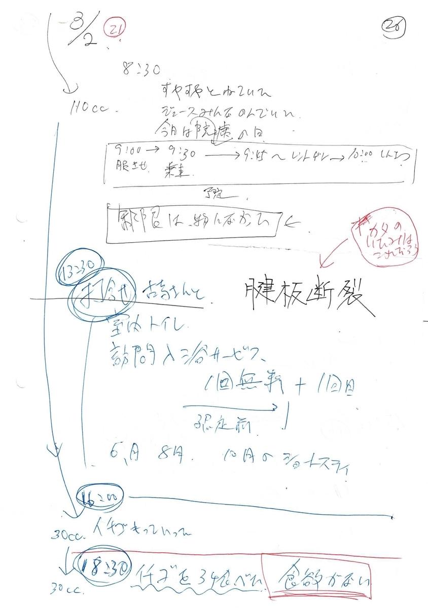 f:id:masaya50:20200327043826j:plain:w350