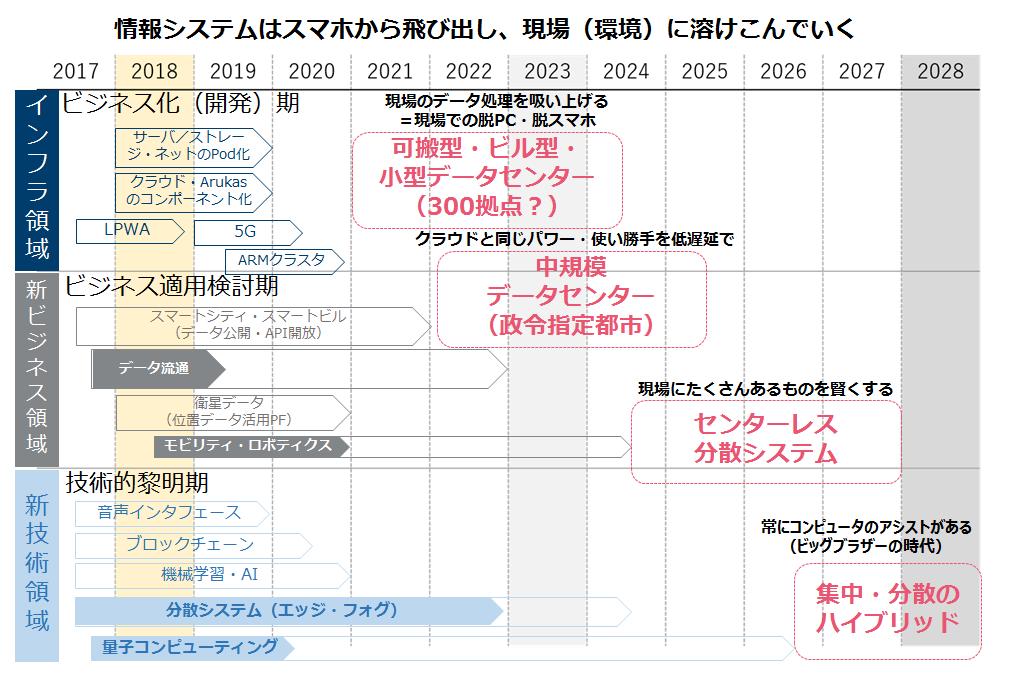 f:id:masaya_aoyama:20190322022125p:plain