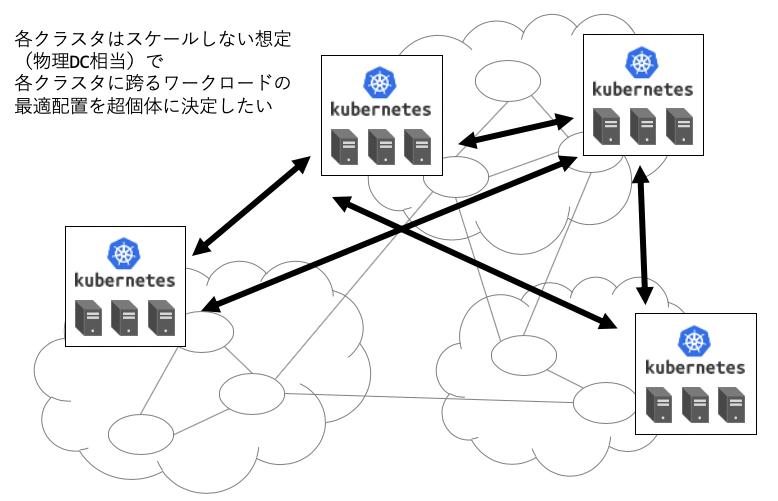 f:id:masaya_aoyama:20200617025904p:plain