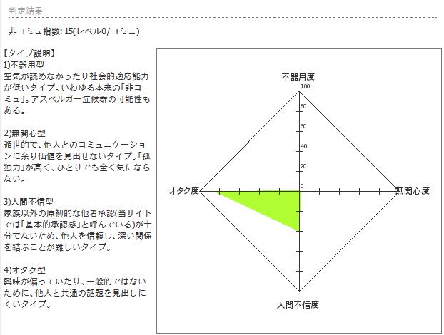 f:id:masayashi:20070430125457p:image