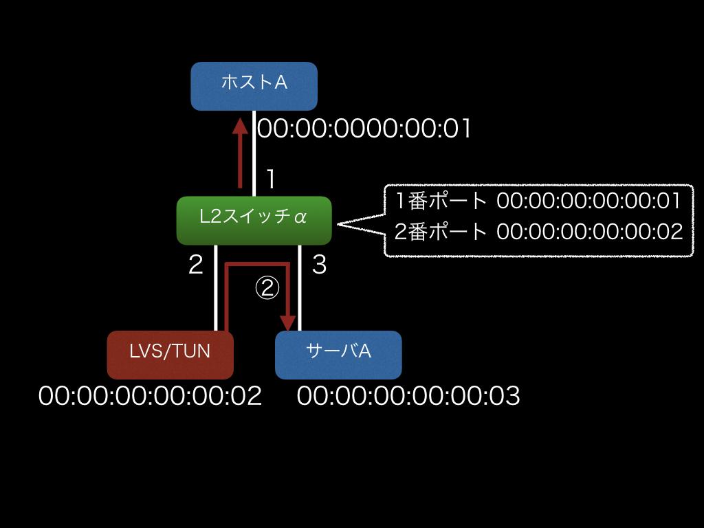f:id:masayoshi:20161219103631j:plain