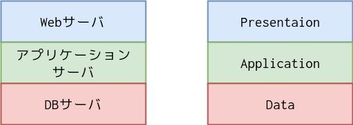 f:id:masayoshi:20180505163015j:plain