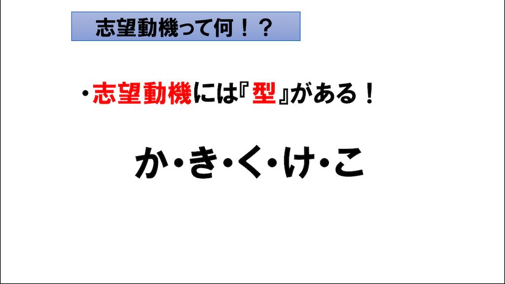 f:id:masayoshifurugen:20200220222205p:image