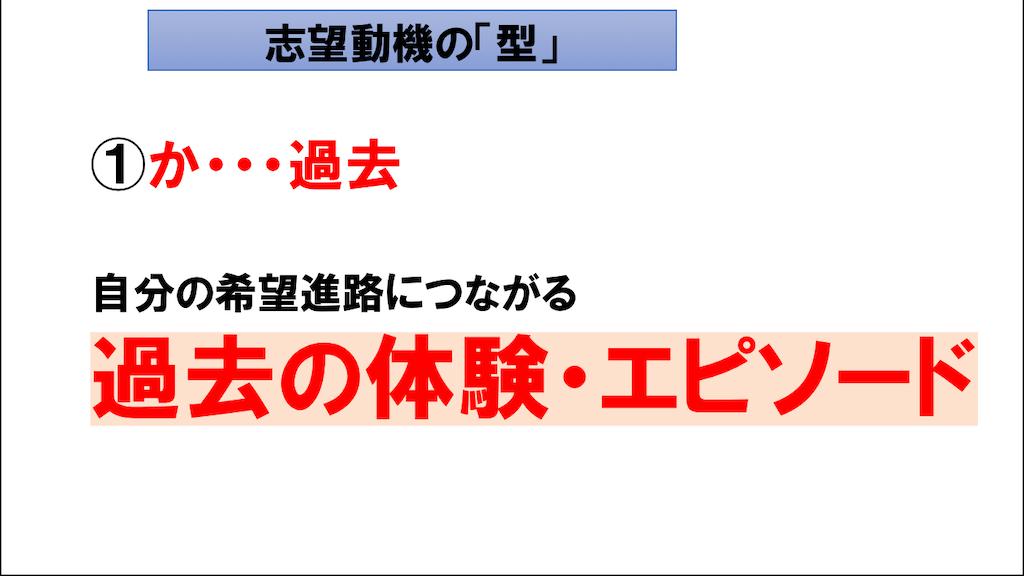 f:id:masayoshifurugen:20200220222216p:image