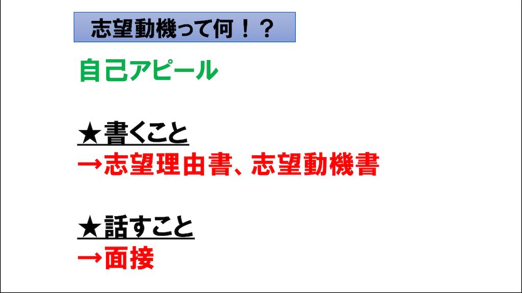 f:id:masayoshifurugen:20200220222226p:image